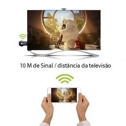 O Adaptador HDMI e um dispositivo que permite projectar as imagens dos seus Telemoveis, Tablet, PC noutros dispositivos de tela grande.