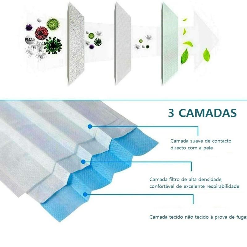 O filtro médio integrado confere ao produto uma elevada eficiência de filtragem bacteriana enquanto permite que o utilizador respire normalmente